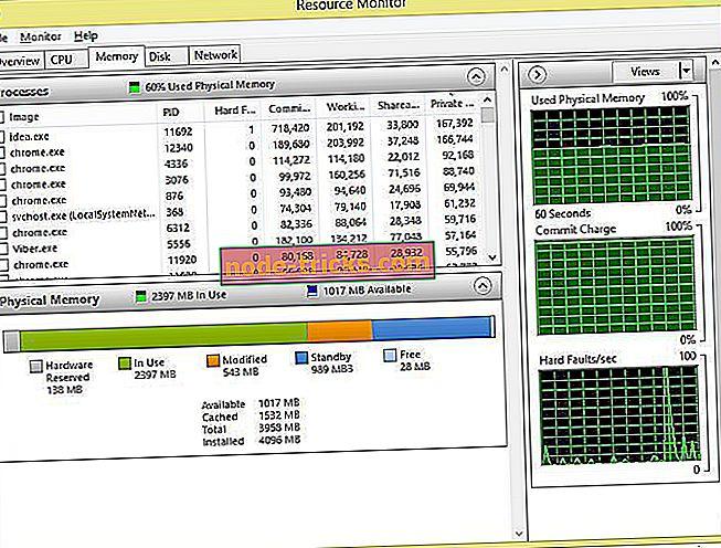Korjaus: RAM-käyttö päättyi Windows 10: n asentamisen jälkeen, 8.1