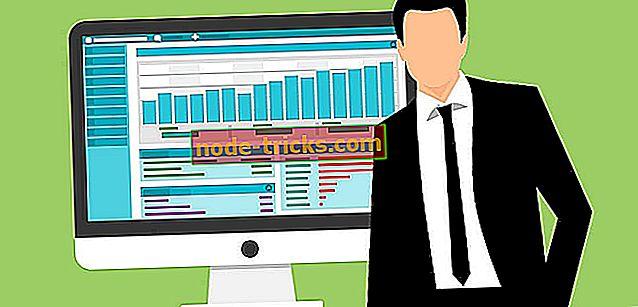 5 labākās programmatūras, lai izsekotu pārdošanu un uzlabotu naudas plūsmu
