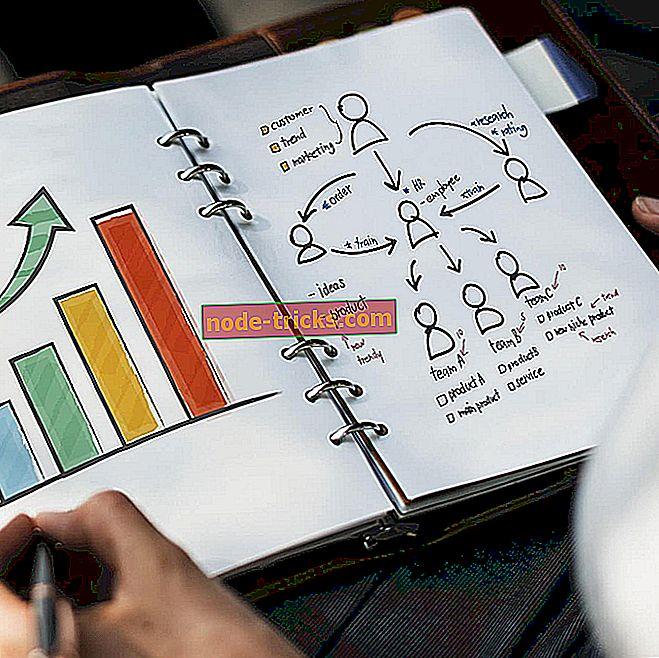 6 geriausi programinės įrangos sprendimai sukurti ER diagramas kompiuteryje