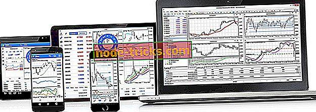 pilnībā automatizēta akciju tirdzniecības programmatūra
