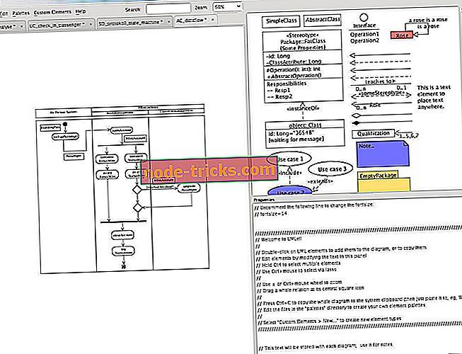 diagrame live pentru opțiuni în timp real)