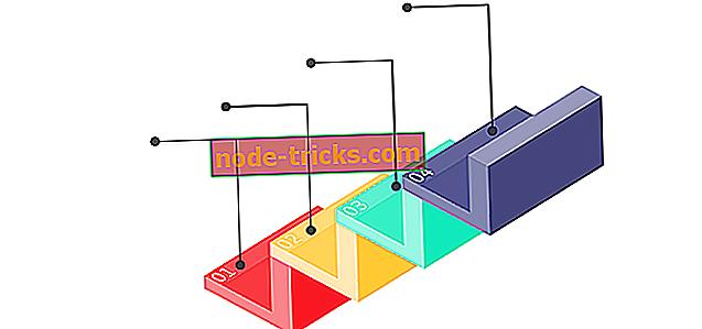 5 beste programvare for å lage trinnvise instruksjoner og opplæringsprogrammer